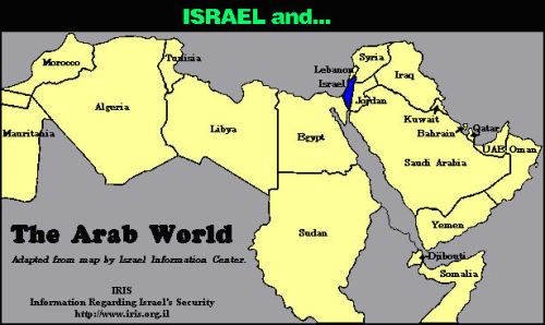 Israel compared to the Arab world